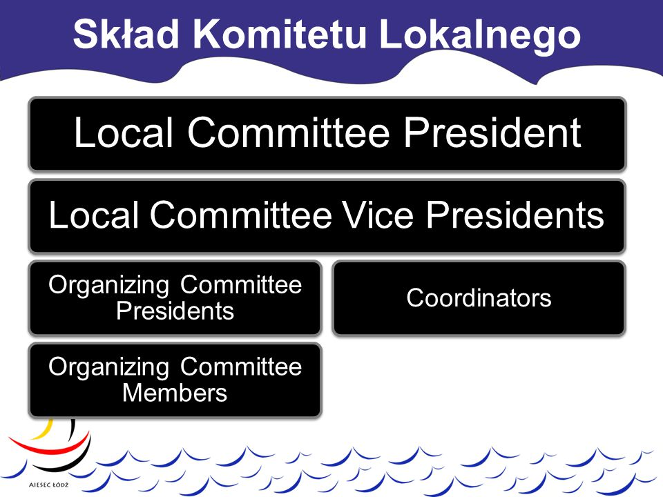 Skład Komitetu Lokalnego