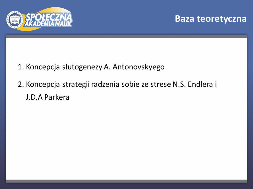 Baza teoretyczna 1. Koncepcja slutogenezy A. Antonovskyego
