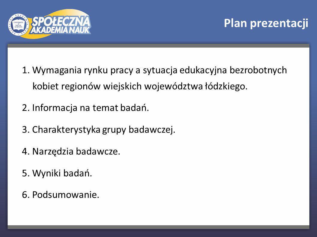 Plan prezentacji 1. Wymagania rynku pracy a sytuacja edukacyjna bezrobotnych kobiet regionów wiejskich województwa łódzkiego.