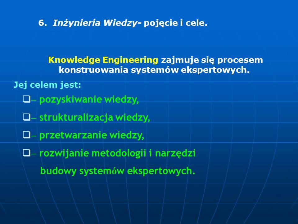 – strukturalizacja wiedzy, – przetwarzanie wiedzy,