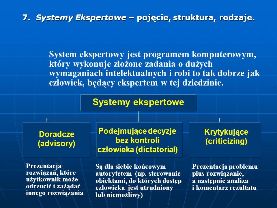 7. Systemy Ekspertowe – pojęcie, struktura, rodzaje.