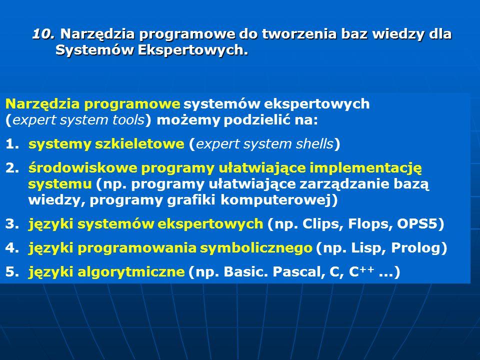 10. Narzędzia programowe do tworzenia baz wiedzy dla Systemów Ekspertowych.