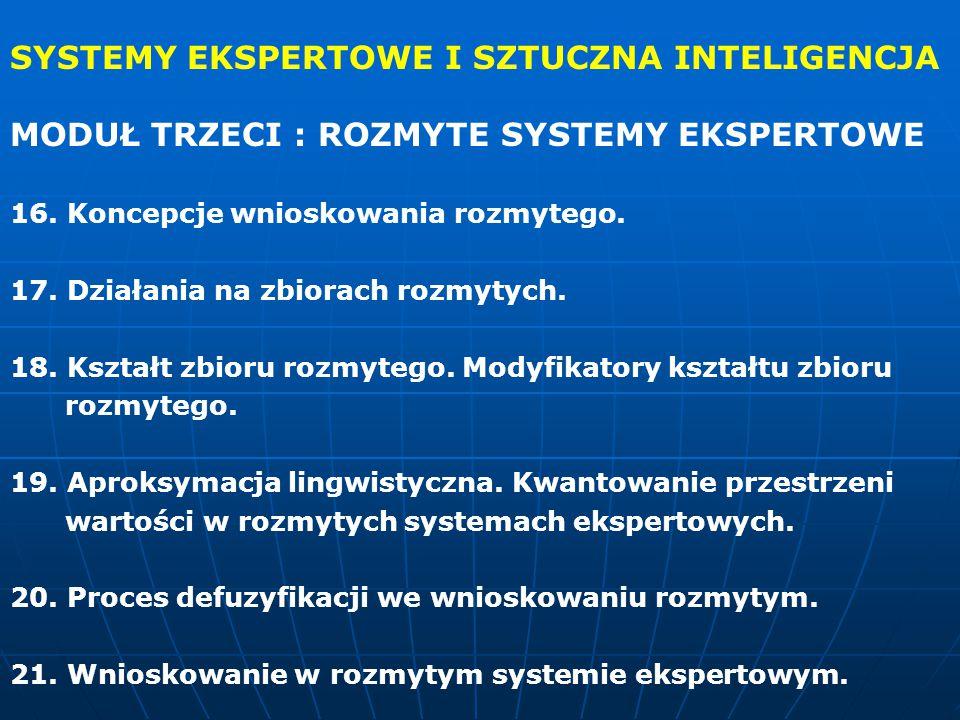 SYSTEMY EKSPERTOWE I SZTUCZNA INTELIGENCJA