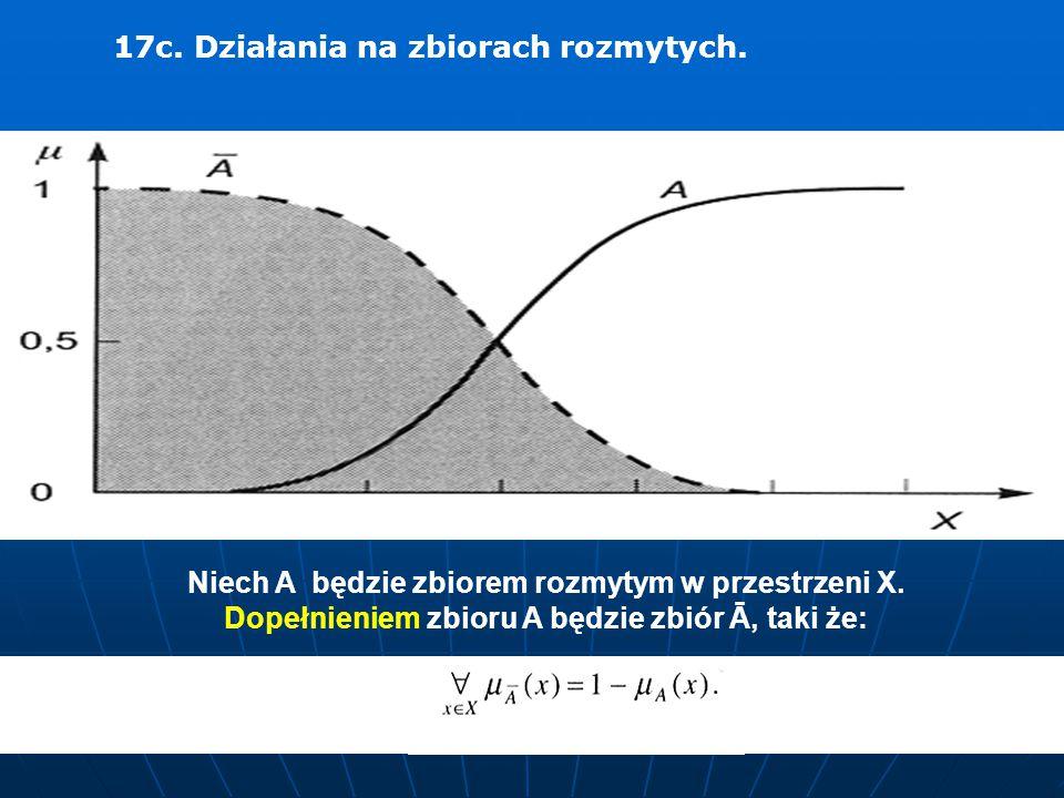 17c. Działania na zbiorach rozmytych.