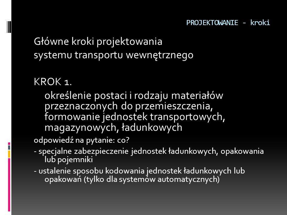Główne kroki projektowania systemu transportu wewnętrznego KROK 1.