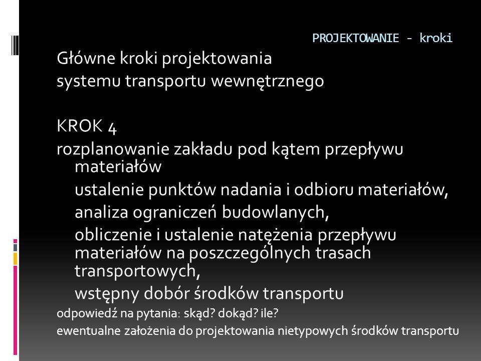 Główne kroki projektowania systemu transportu wewnętrznego KROK 4