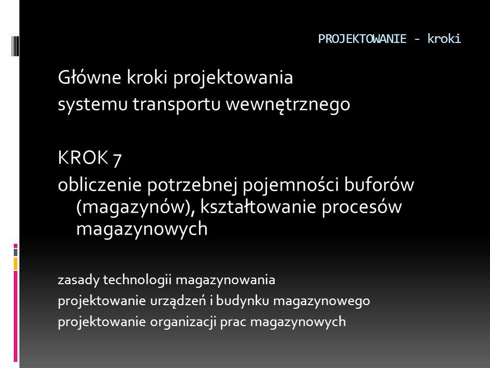 Główne kroki projektowania systemu transportu wewnętrznego KROK 7
