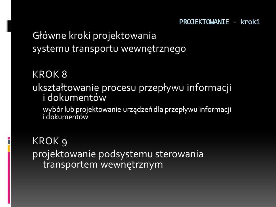 Główne kroki projektowania systemu transportu wewnętrznego KROK 8