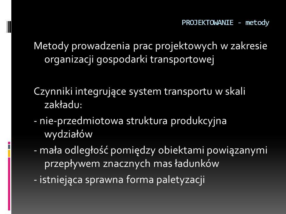 PROJEKTOWANIE - metody
