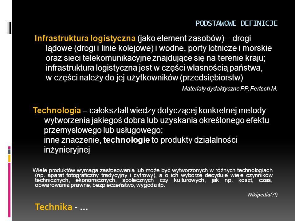 Technika - ... PODSTAWOWE DEFINICJE