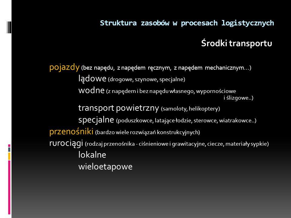 Struktura zasobów w procesach logistycznych