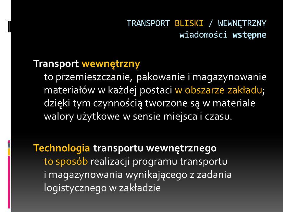TRANSPORT BLISKI / WEWNĘTRZNY wiadomości wstępne