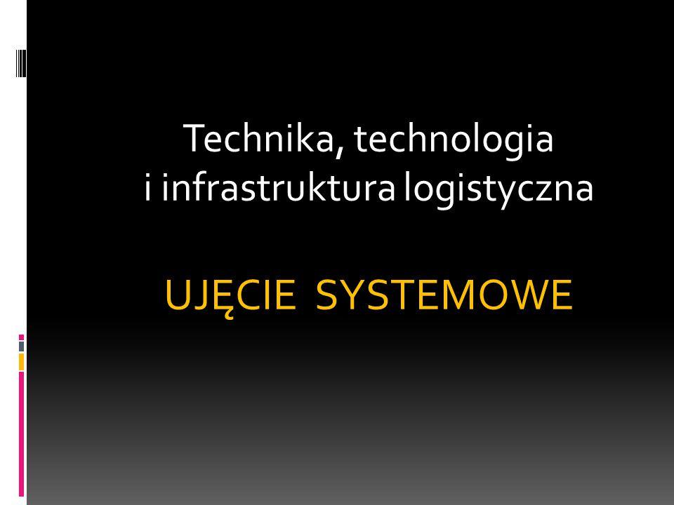 Technika, technologia i infrastruktura logistyczna