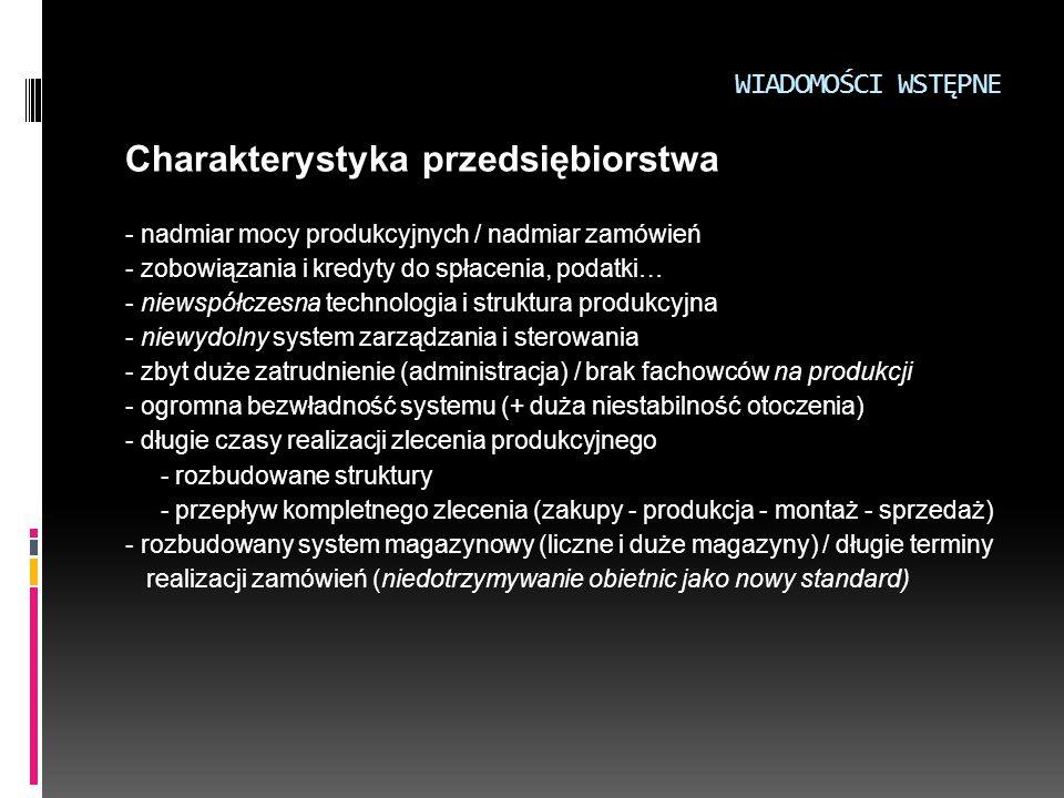 Charakterystyka przedsiębiorstwa