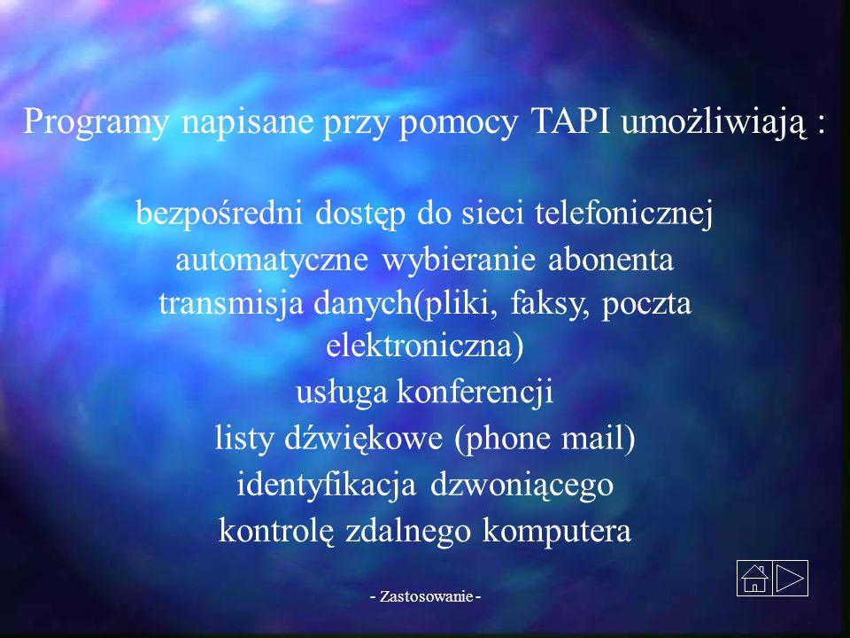 Programy napisane przy pomocy TAPI umożliwiają :