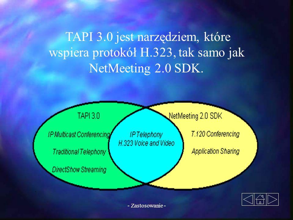 TAPI 3. 0 jest narzędziem, które wspiera protokół H