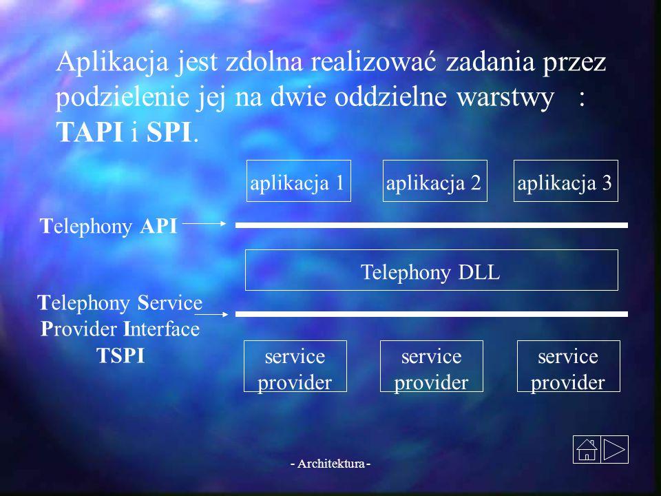Aplikacja jest zdolna realizować zadania przez podzielenie jej na dwie oddzielne warstwy : TAPI i SPI.
