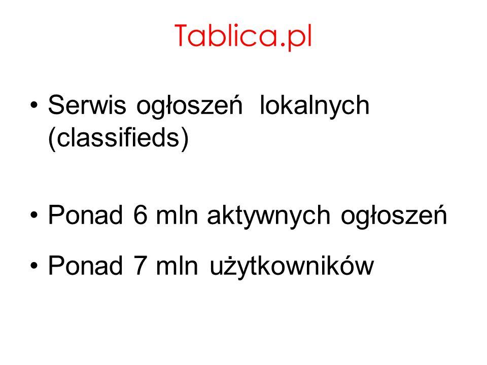 Tablica.pl Serwis ogłoszeń lokalnych (classifieds)
