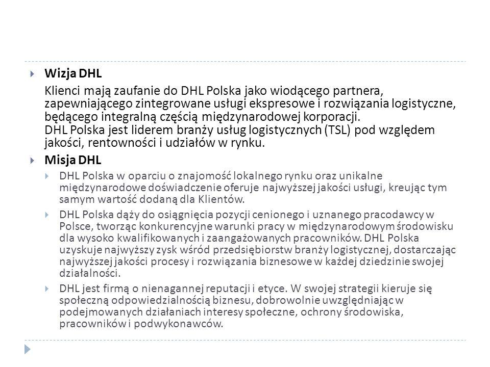 Wizja DHL