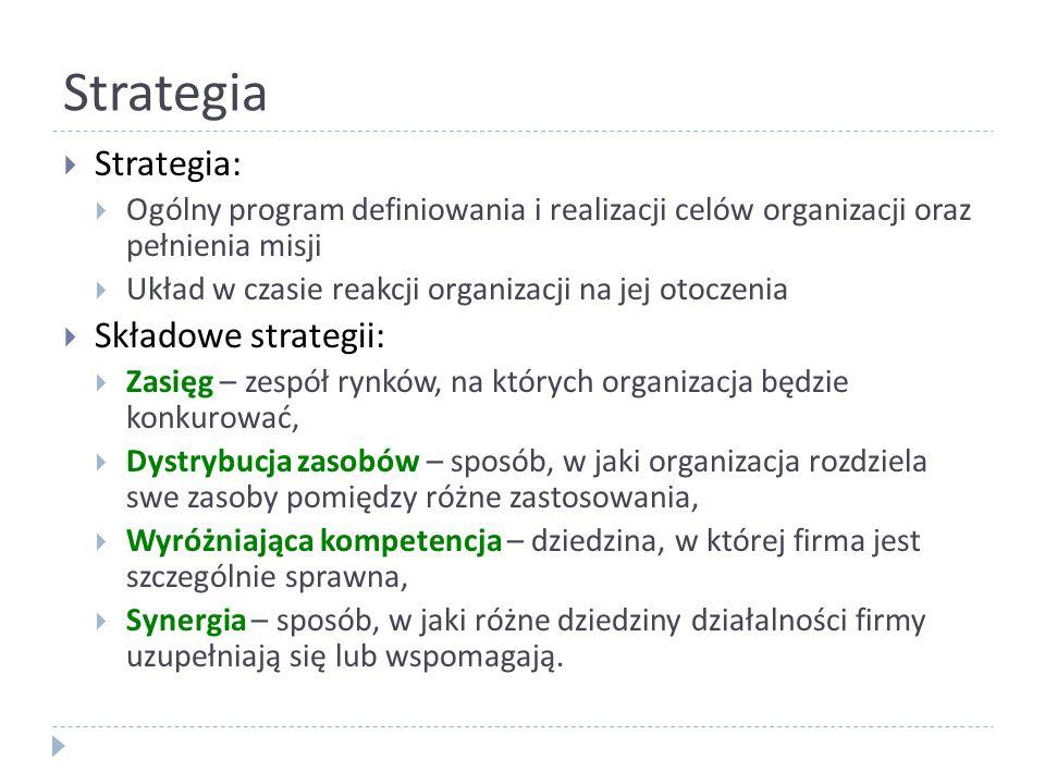 Strategia Strategia: Składowe strategii: