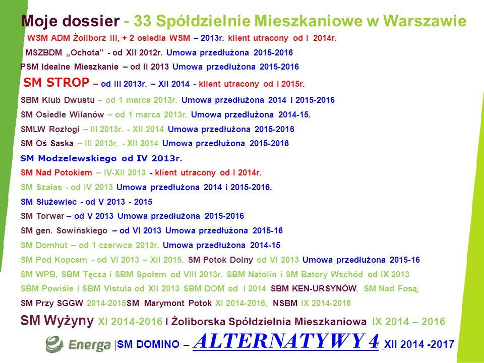 Moje dossier - 33 Spółdzielnie Mieszkaniowe w Warszawie