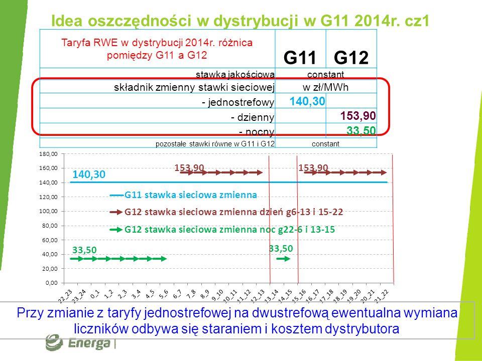 Idea oszczędności w dystrybucji w G11 2014r. cz1