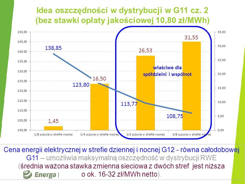 Idea oszczędności w dystrybucji w G11 cz