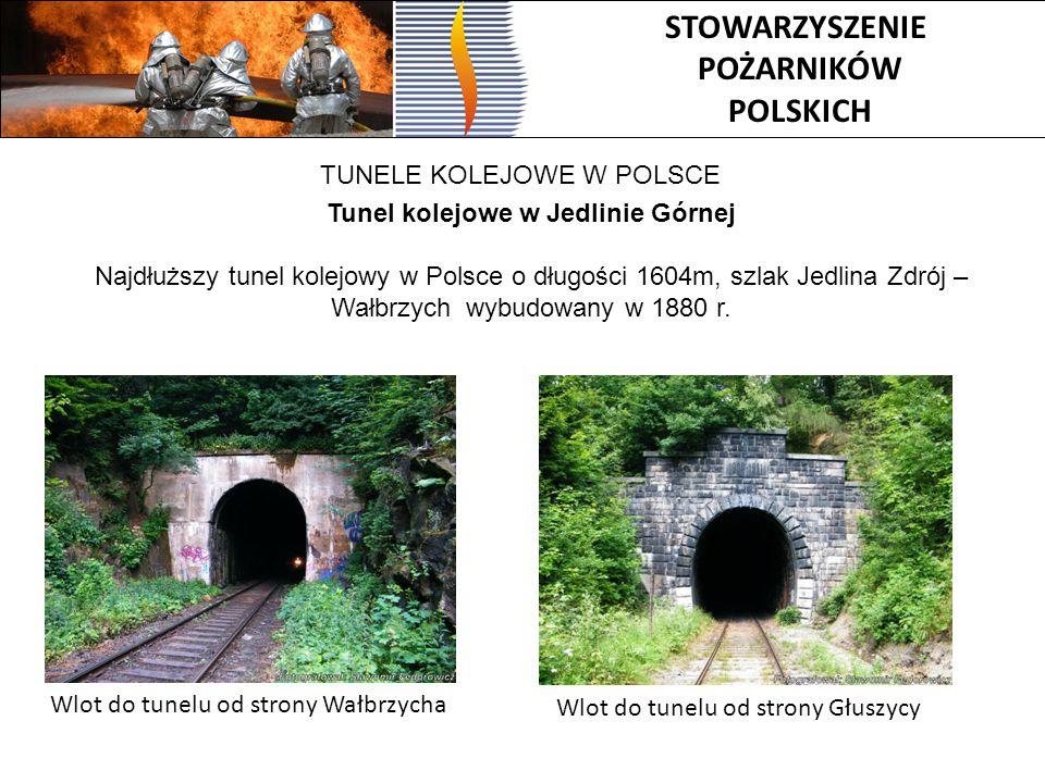 Tunel kolejowe w Jedlinie Górnej