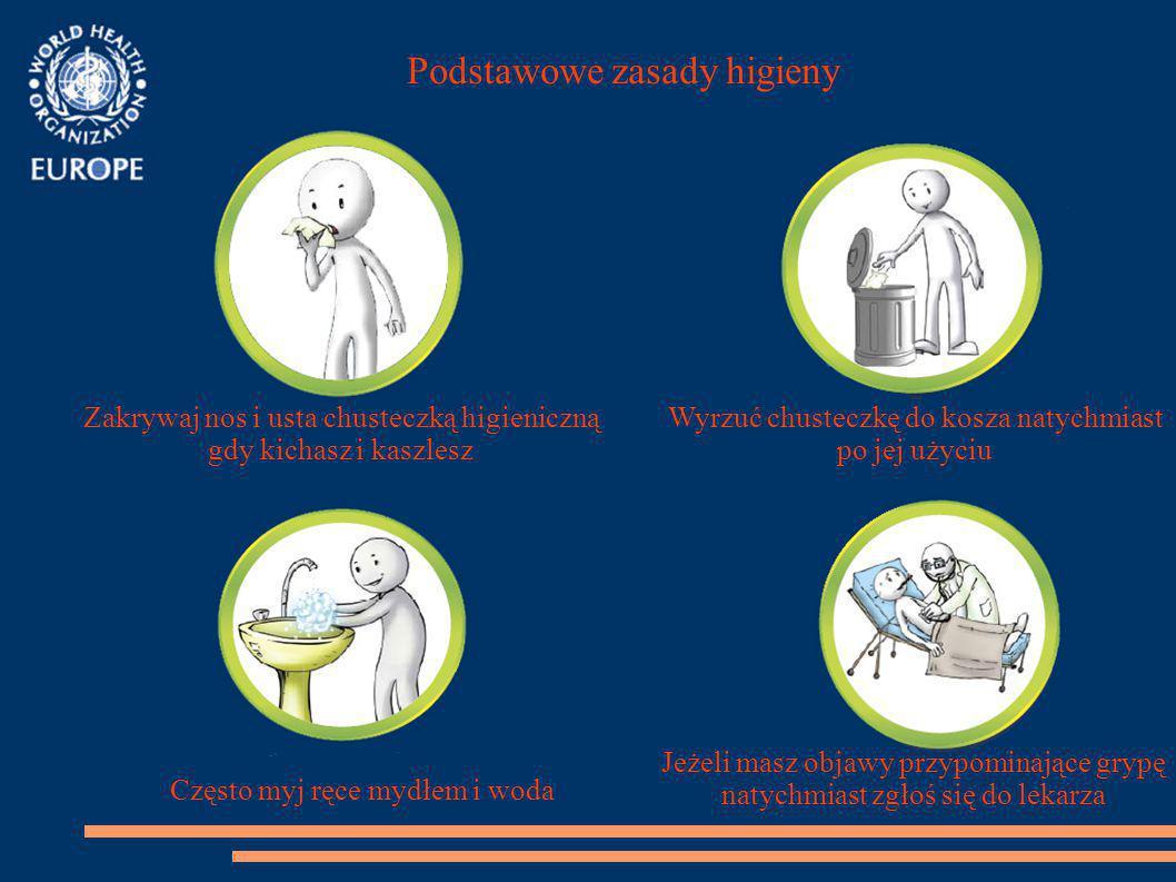 Podstawowe zasady higieny
