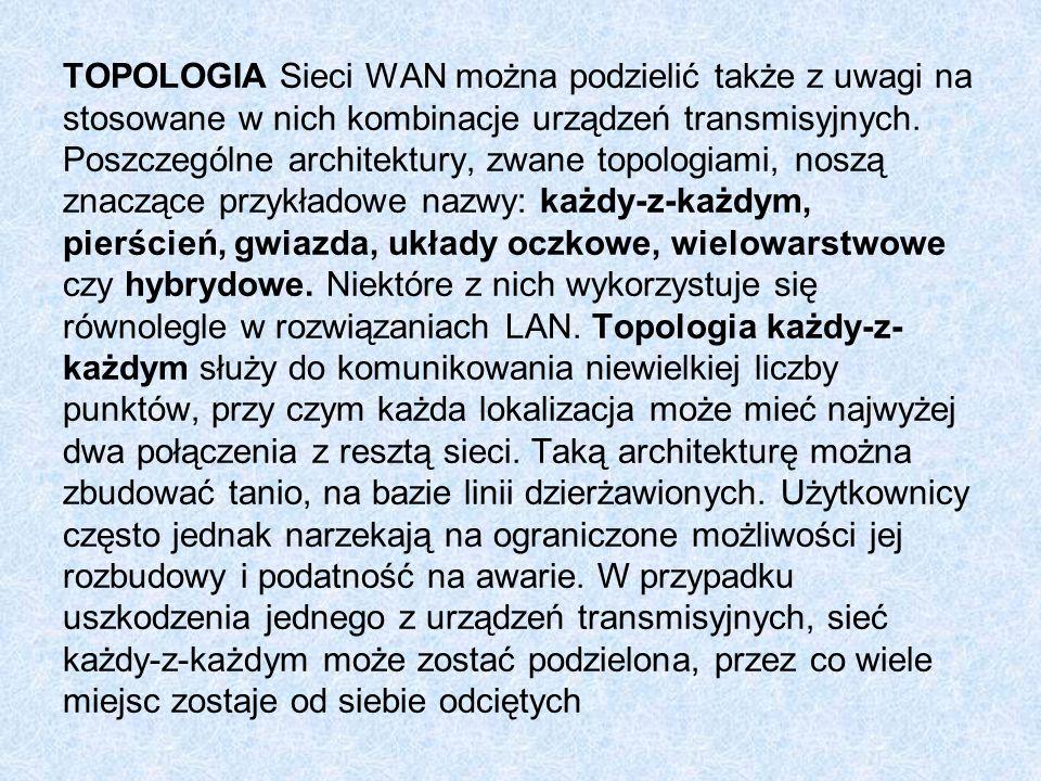 TOPOLOGIA Sieci WAN można podzielić także z uwagi na stosowane w nich kombinacje urządzeń transmisyjnych.