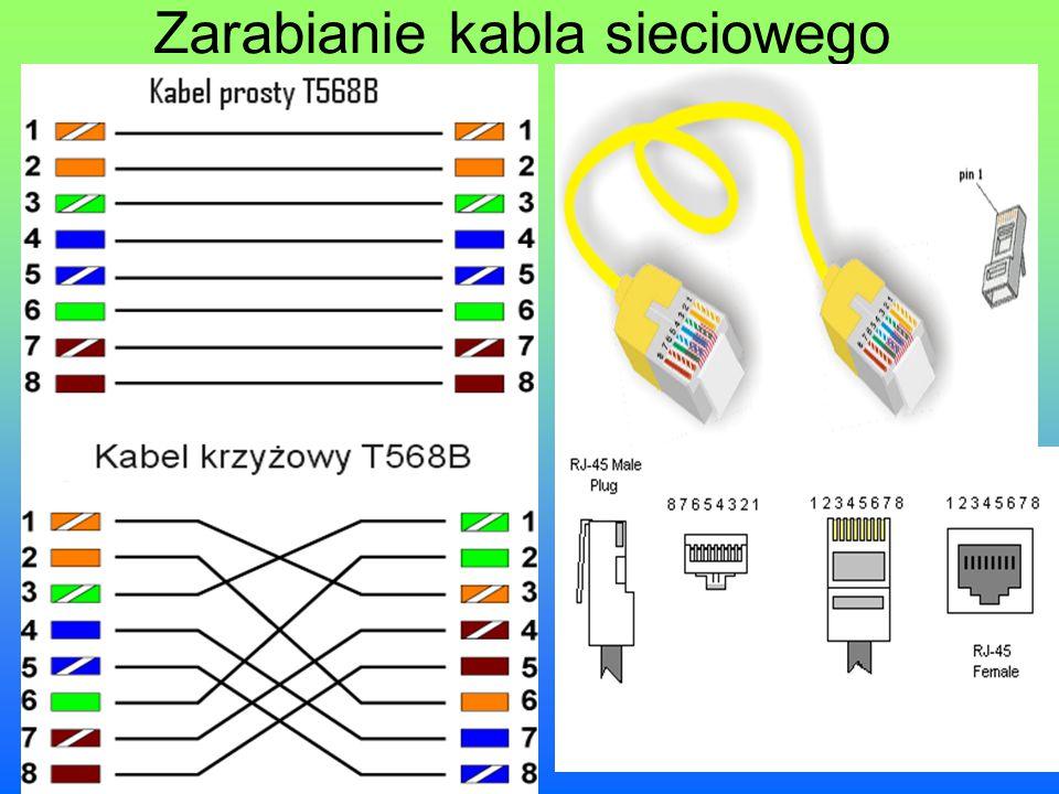 Zarabianie kabla sieciowego