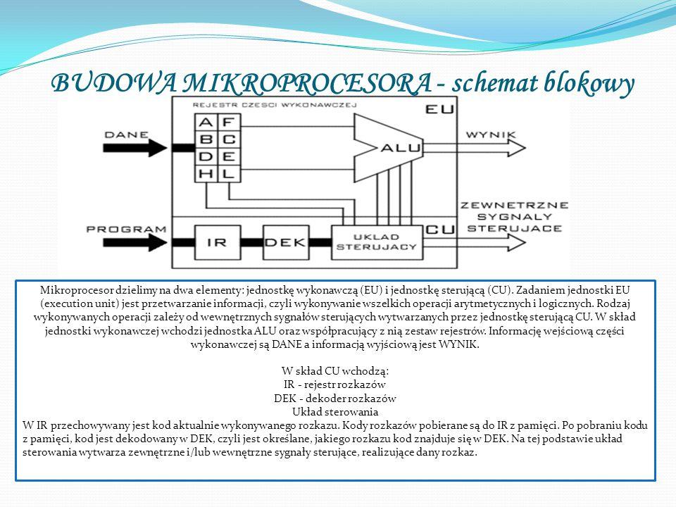 BUDOWA MIKROPROCESORA - schemat blokowy