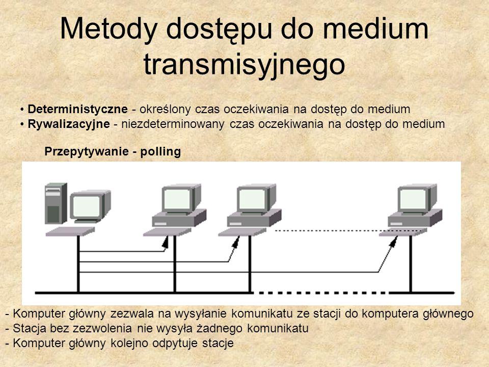 Metody dostępu do medium transmisyjnego