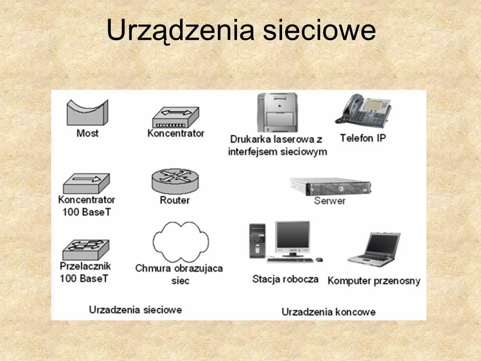 Urządzenia sieciowe