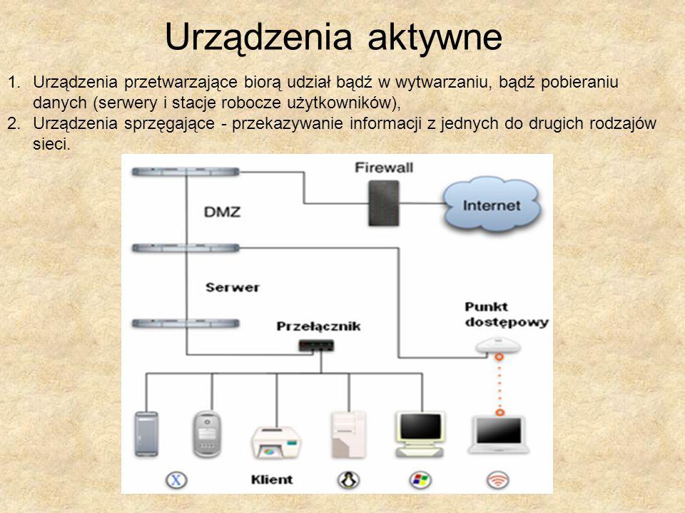 Urządzenia aktywne Urządzenia przetwarzające biorą udział bądź w wytwarzaniu, bądź pobieraniu danych (serwery i stacje robocze użytkowników),