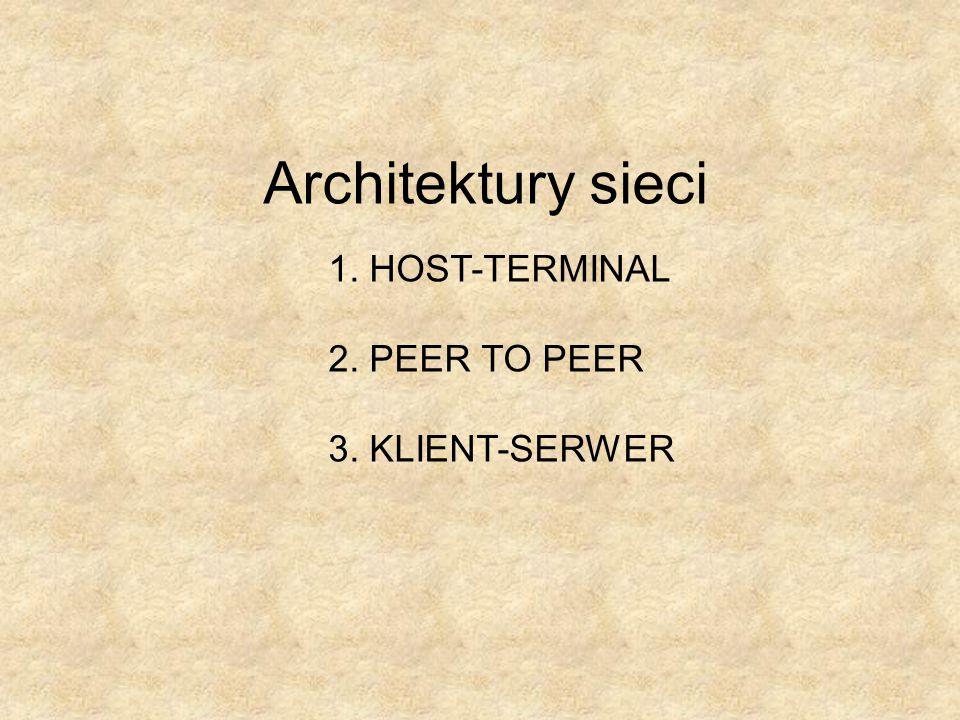 Architektury sieci 1. HOST-TERMINAL 2. PEER TO PEER 3. KLIENT-SERWER