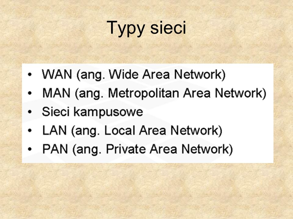 Typy sieci