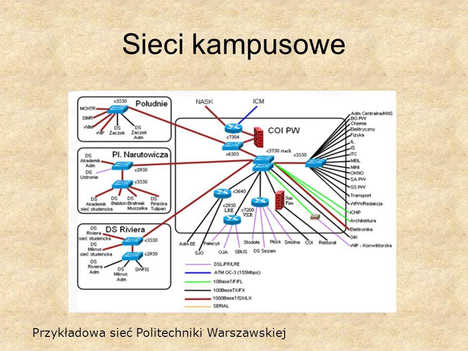 Sieci kampusowe Przykładowa sieć Politechniki Warszawskiej