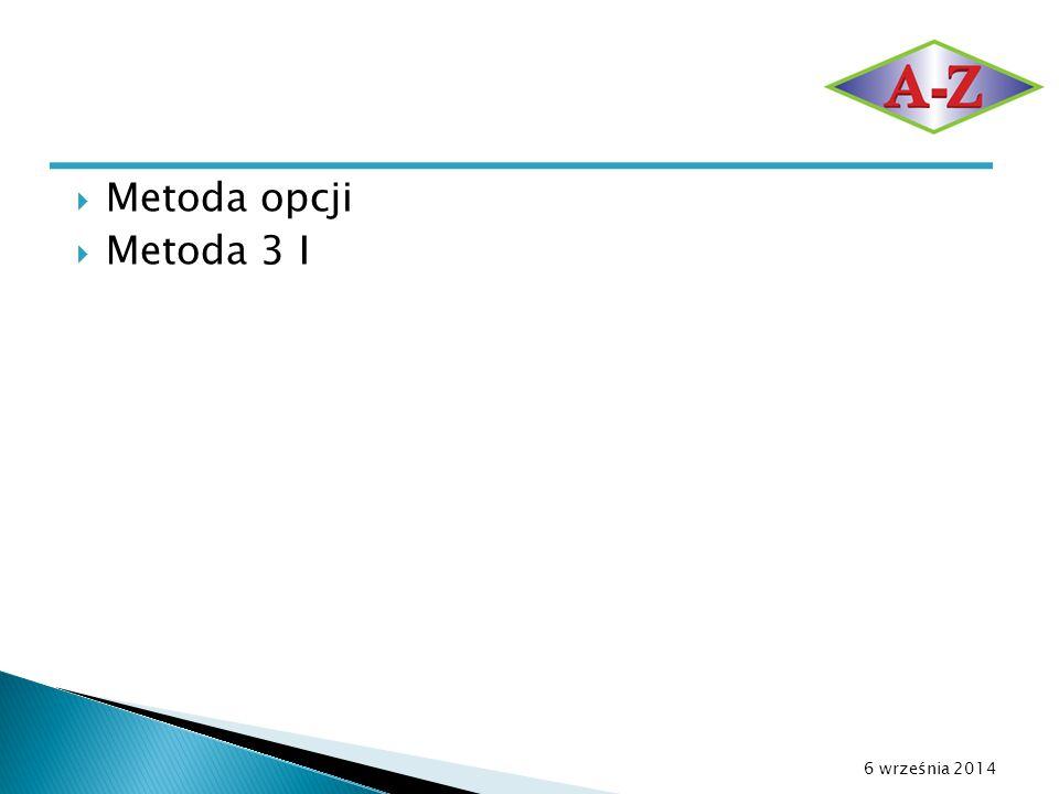 Metoda opcji Metoda 3 I 6 kwietnia 2017