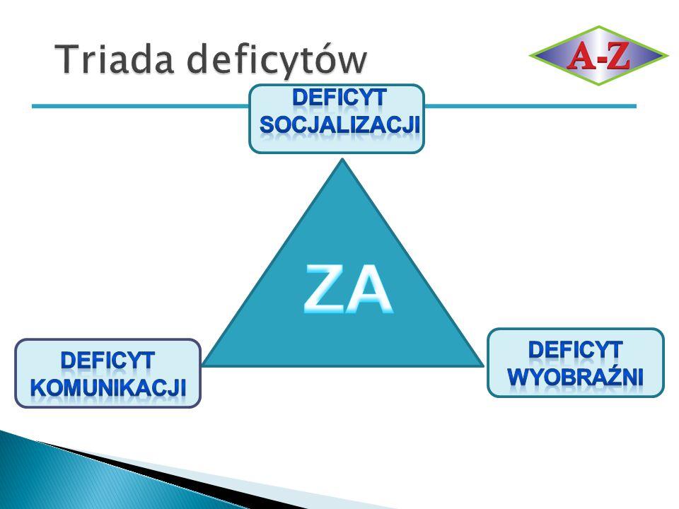 ZA Triada deficytów deficyt socjalizacji deficyt deficyt wyobraźni
