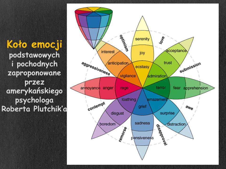Koło emocji podstawowych i pochodnych zaproponowane przez amerykańskiego psychologa Roberta Plutchik'a