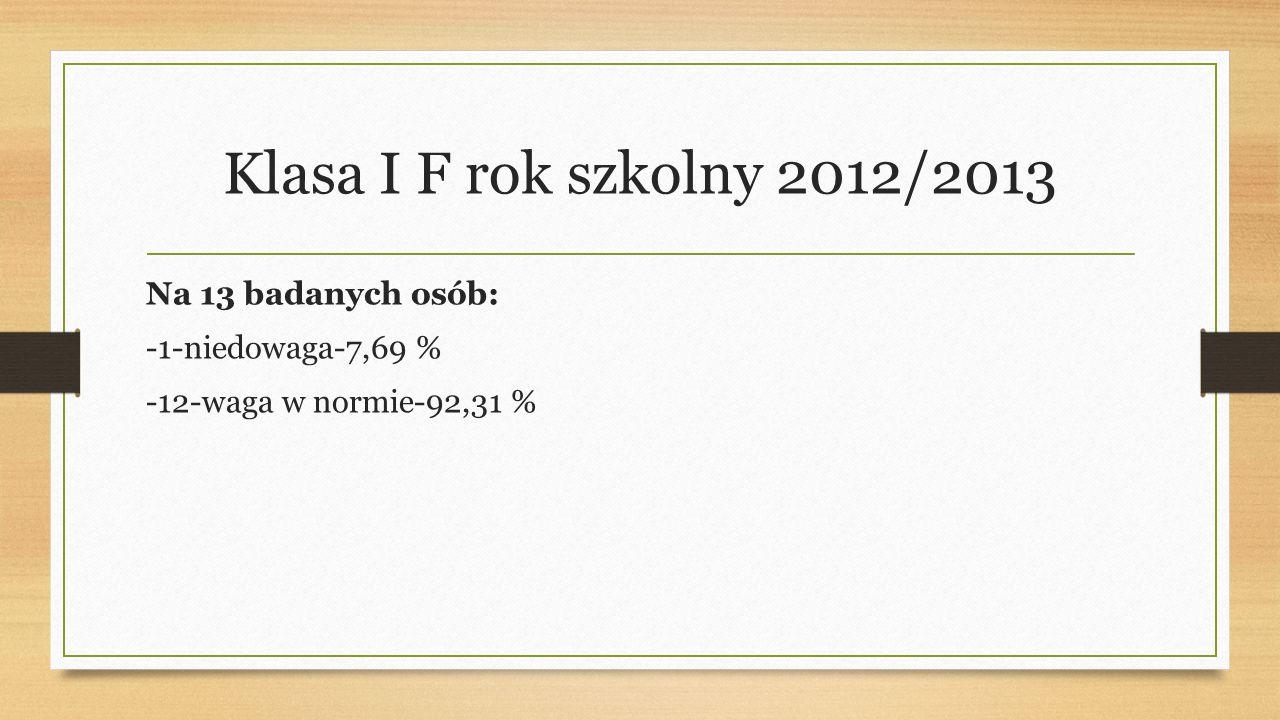 Klasa I F rok szkolny 2012/2013 Na 13 badanych osób: -1-niedowaga-7,69 % -12-waga w normie-92,31 %