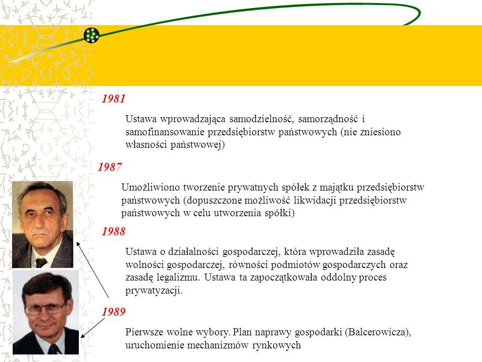1981 Ustawa wprowadzająca samodzielność, samorządność i samofinansowanie przedsiębiorstw państwowych (nie zniesiono własności państwowej)
