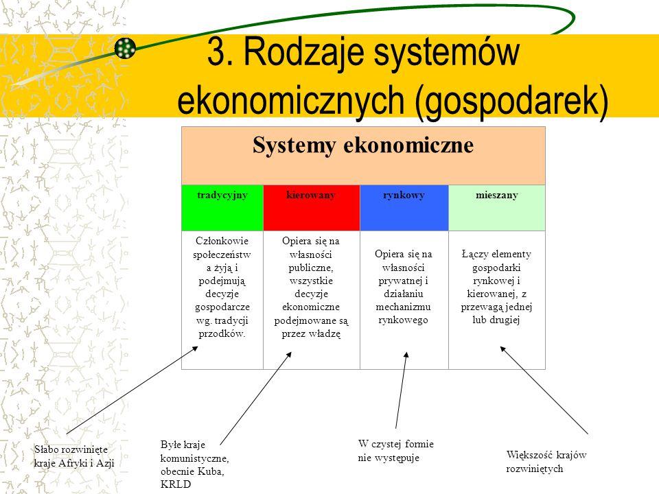 3. Rodzaje systemów ekonomicznych (gospodarek)