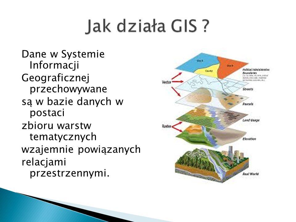 Jak działa GIS