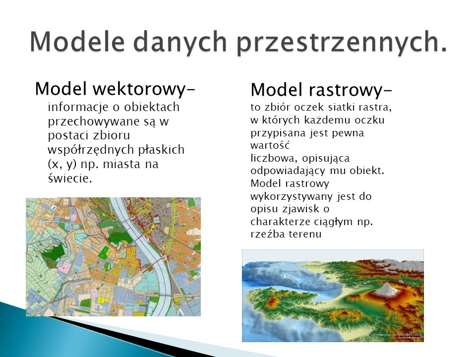 Modele danych przestrzennych.