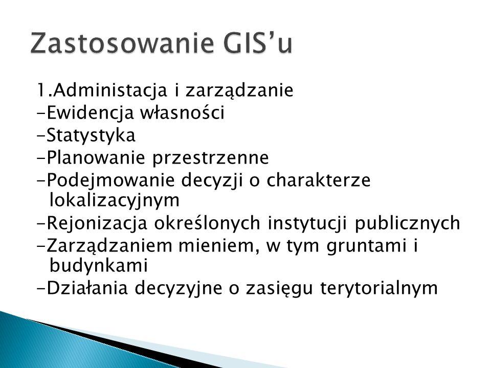 Zastosowanie GIS'u