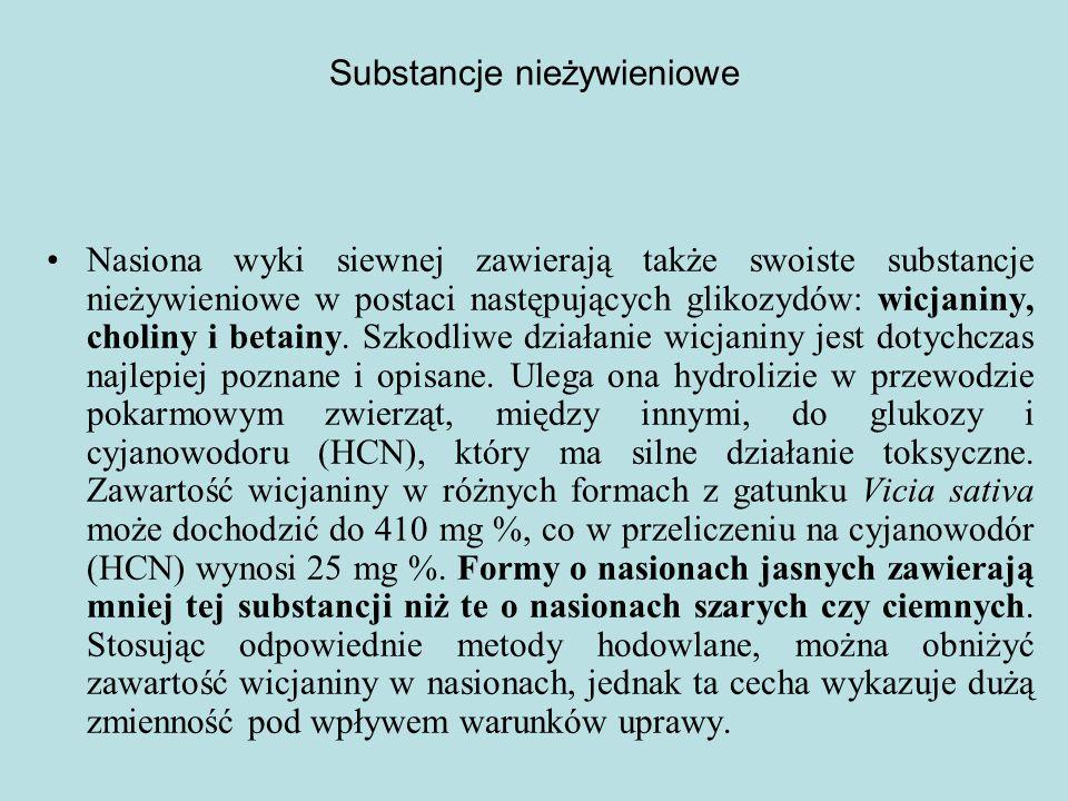 Substancje nieżywieniowe