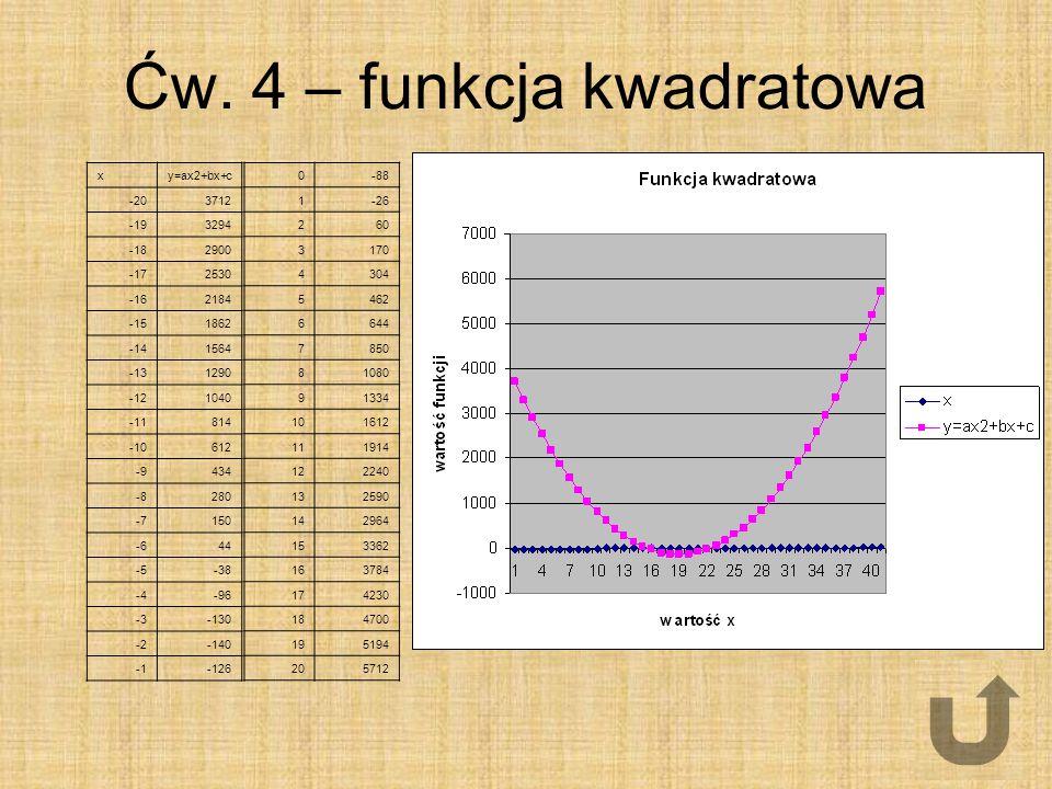 Ćw. 4 – funkcja kwadratowa