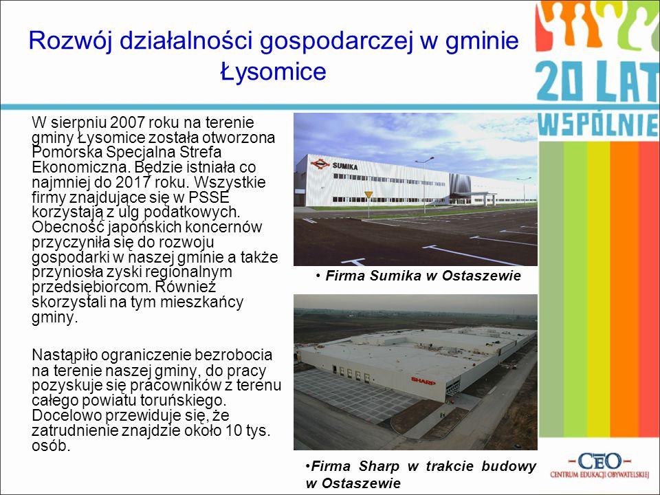 Rozwój działalności gospodarczej w gminie Łysomice